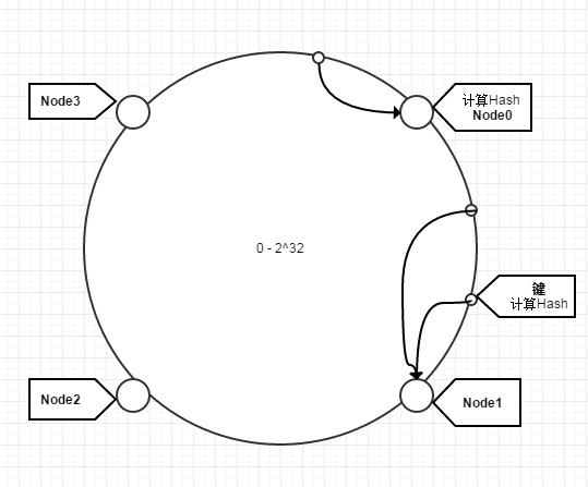 memcached-004