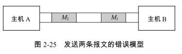 图 2-25