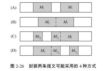 图2-26